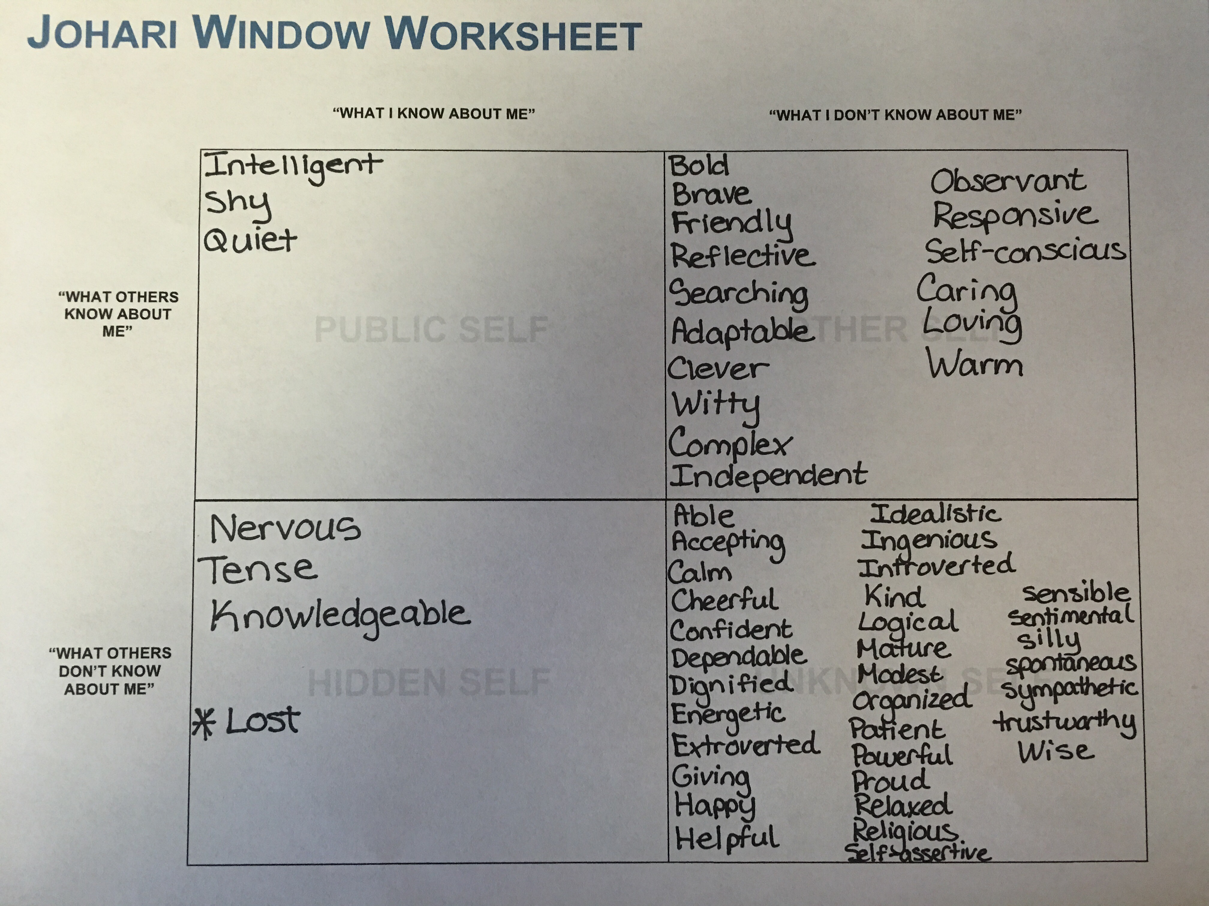 Worksheets Johari Window Worksheet complex life without hurt not surprisingly most people chose intelligent at least i was right about something me couldnt argue with that